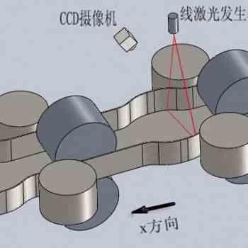 柔性辊弯成型基于视觉反馈的映射算法及应用