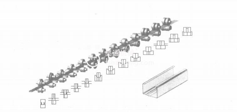 冷弯成型模具设计过程图解